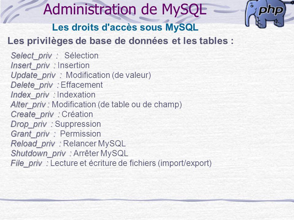 Administration de MySQL Les droits d'accès sous MySQL Les privilèges de base de données et les tables : Select_priv : Select_priv : Sélection Insert_p