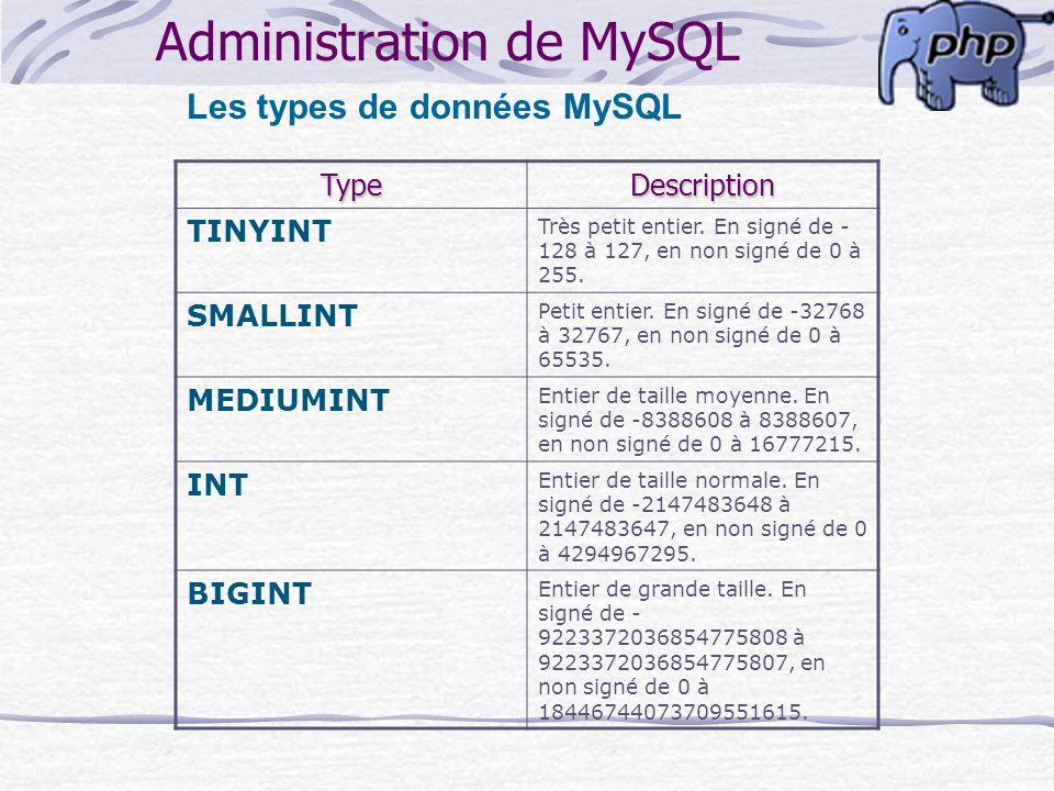 Administration de MySQL Les types de données MySQLTypeDescription TINYINT Très petit entier. En signé de - 128 à 127, en non signé de 0 à 255. SMALLIN