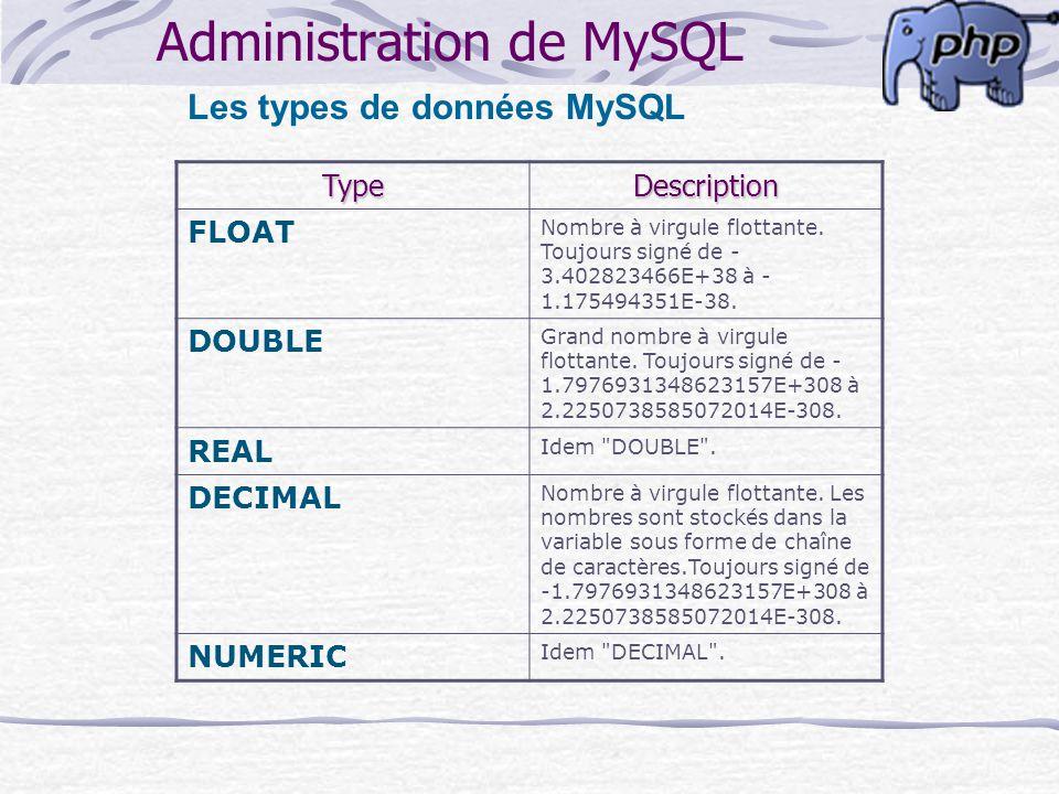Administration de MySQL Les types de données MySQLTypeDescription FLOAT Nombre à virgule flottante. Toujours signé de - 3.402823466E+38 à - 1.17549435