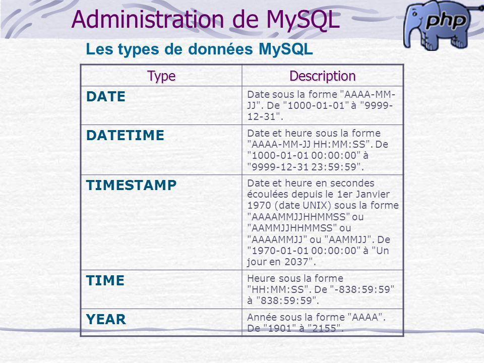 Administration de MySQL Les types de données MySQLTypeDescription DATE Date sous la forme