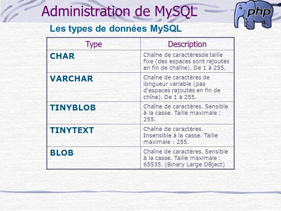 Administration de MySQL Les types de données MySQLTypeDescription CHAR Chaîne de caractèresde taille fixe (des espaces sont rajoutés en fin de chaîne)