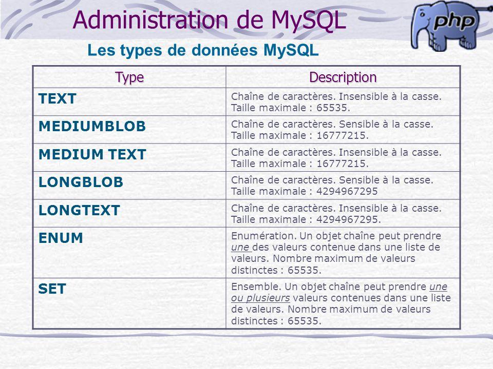 Administration de MySQL Les types de données MySQLTypeDescription TEXT Chaîne de caractères. Insensible à la casse. Taille maximale : 65535. MEDIUMBLO