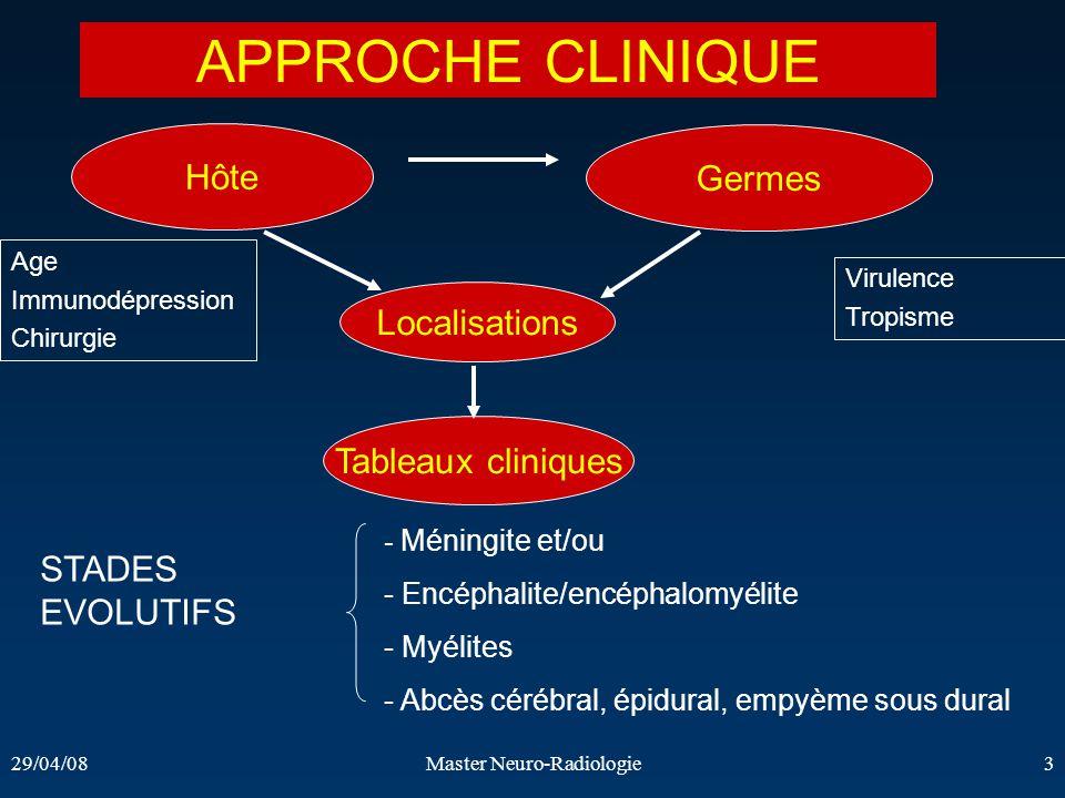 29/04/08Master Neuro-Radiologie3 APPROCHE CLINIQUE Germes Age Immunodépression Chirurgie Hôte - Méningite et/ou - Encéphalite/encéphalomyélite - Myéli