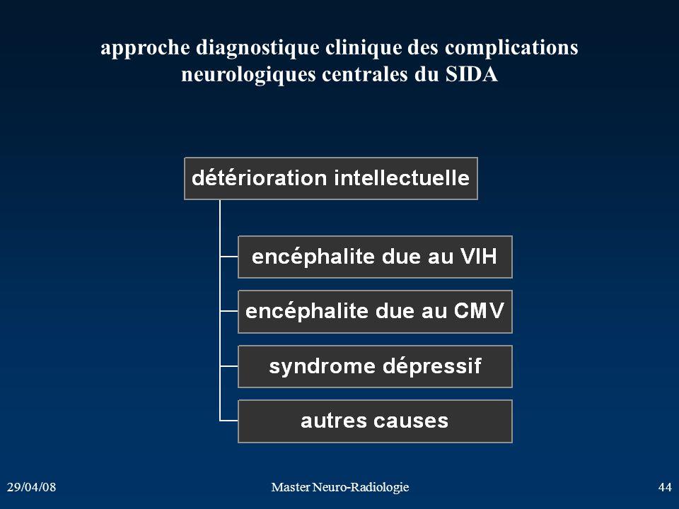 29/04/08Master Neuro-Radiologie44 approche diagnostique clinique des complications neurologiques centrales du SIDA