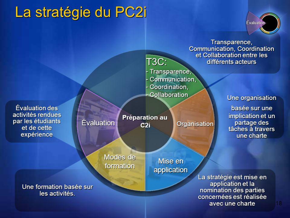 18 La stratégie du PC2i Mise en application Évaluation Préparation au C2i Modes de formation Une formation basée sur les activités.