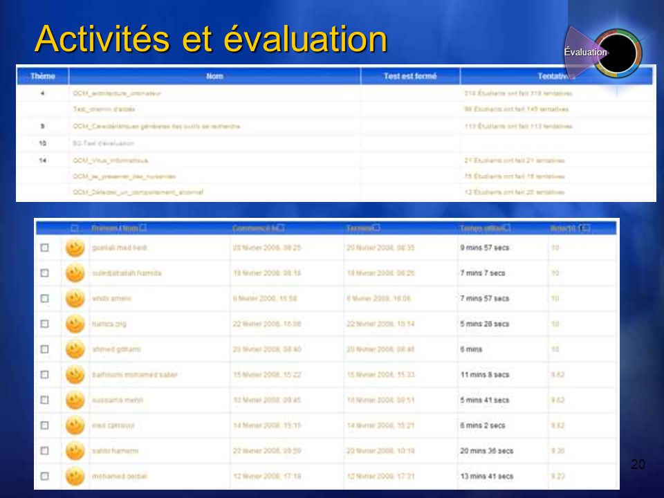 20 Activités et évaluation Évaluation