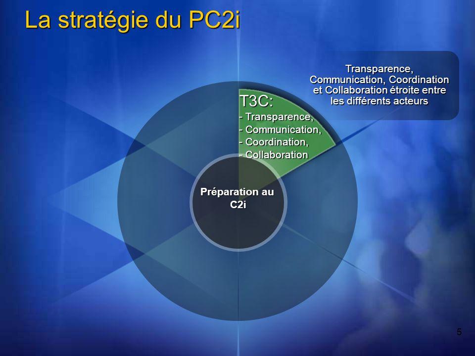 6 La stratégie du PC2i Organisation Préparation au C2i Une organisation basée sur une implication et un partage des tâches à travers une charte T3C: - Transparence, - Communication, - Coordination, - Collaboration Transparence, Communication, Coordination et Collaboration entre les différents acteurs