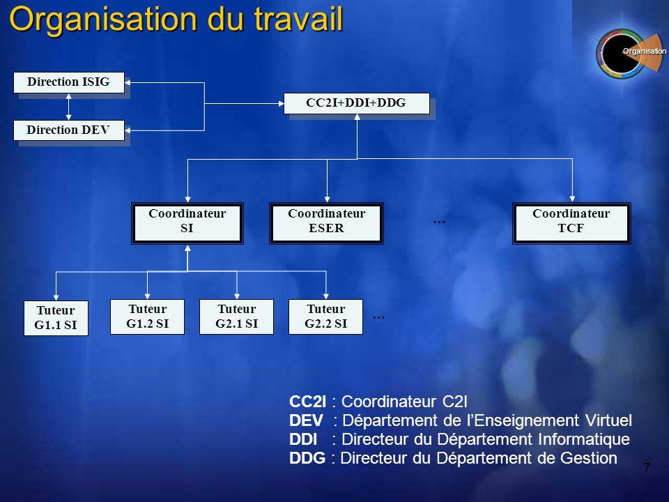 8 Charte de lISIG Prendre toutes dispositions administratives ou organisationnelles nécessaires au bon déroulement de la formation.