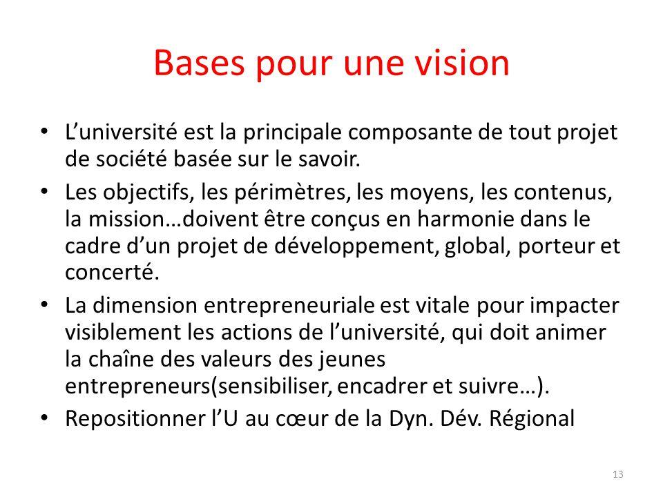 Bases pour une vision Luniversité est la principale composante de tout projet de société basée sur le savoir. Les objectifs, les périmètres, les moyen