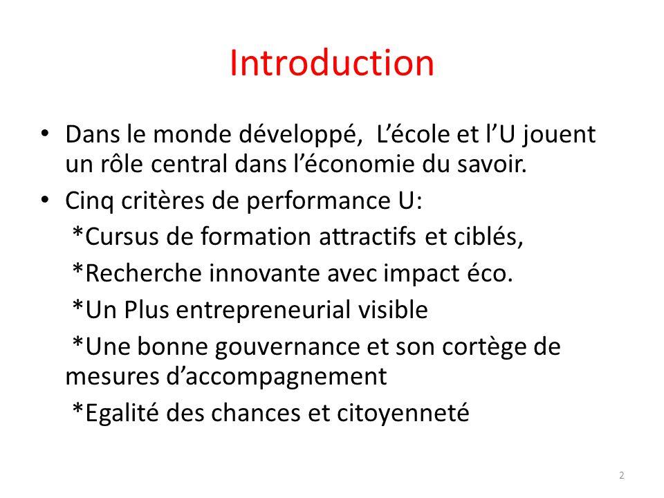 Introduction Dans le monde développé, Lécole et lU jouent un rôle central dans léconomie du savoir. Cinq critères de performance U: *Cursus de formati
