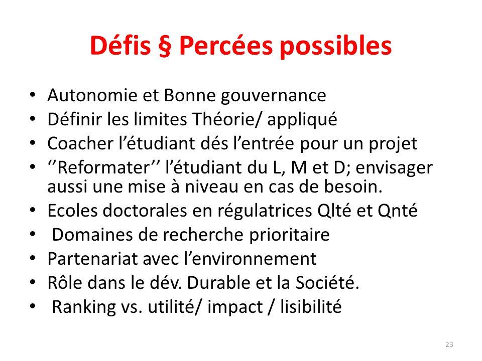 Défis § Percées possibles Autonomie et Bonne gouvernance Définir les limites Théorie/ appliqué Coacher létudiant dés lentrée pour un projet Reformater