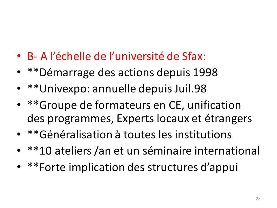 B- A léchelle de luniversité de Sfax: **Démarrage des actions depuis 1998 **Univexpo: annuelle depuis Juil.98 **Groupe de formateurs en CE, unificatio
