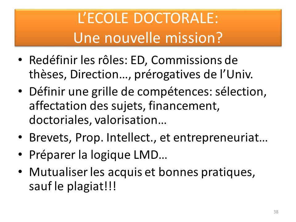 LECOLE DOCTORALE: Une nouvelle mission? Redéfinir les rôles: ED, Commissions de thèses, Direction…, prérogatives de lUniv. Définir une grille de compé