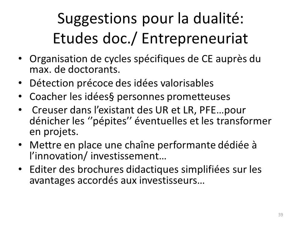 Suggestions pour la dualité: Etudes doc./ Entrepreneuriat Organisation de cycles spécifiques de CE auprès du max. de doctorants. Détection précoce des