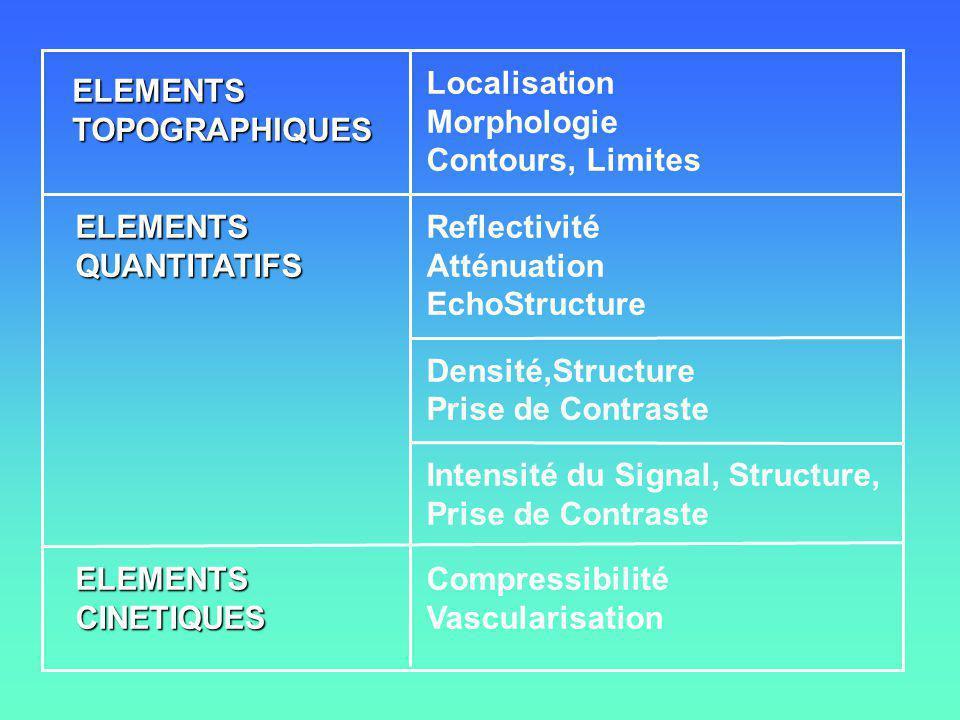 ELEMENTSTOPOGRAPHIQUES ELEMENTSQUANTITATIFS ELEMENTSCINETIQUES Localisation Morphologie Contours, Limites Reflectivité Atténuation EchoStructure Densi