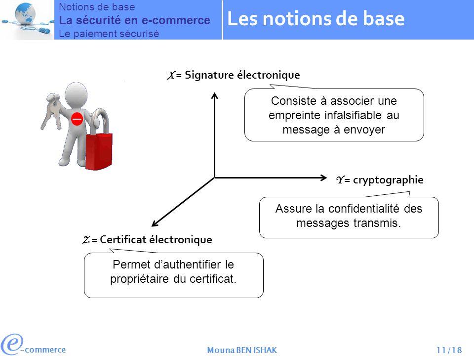 -commerce Mouna BEN ISHAK11/18 X = Signature électronique Y = cryptographie Z = Certificat électronique Consiste à associer une empreinte infalsifiable au message à envoyer Permet dauthentifier le propriétaire du certificat.