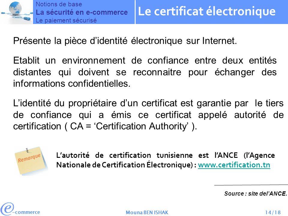 -commerce Mouna BEN ISHAK14/18 Présente la pièce didentité électronique sur Internet. Lautorité de certification tunisienne est lANCE (lAgence Nationa