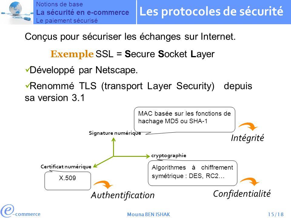 -commerce Mouna BEN ISHAK15/18 Conçus pour sécuriser les échanges sur Internet. Exemple SSL = Secure Socket Layer Développé par Netscape. Renommé TLS