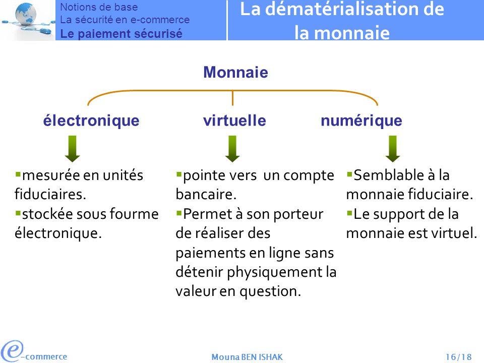 -commerce Mouna BEN ISHAK16/18 Notions de base La sécurité en e-commerce Le paiement sécurisé La dématérialisation de la monnaie Monnaie électroniquevirtuellenumérique mesurée en unités fiduciaires.