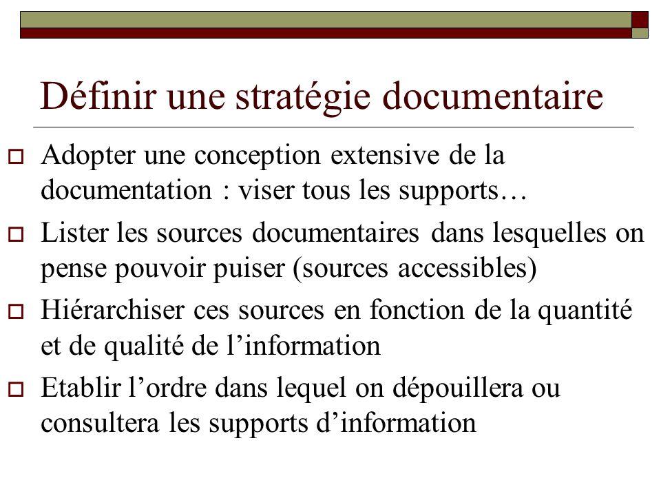 Définir une stratégie documentaire Adopter une conception extensive de la documentation : viser tous les supports… Lister les sources documentaires da