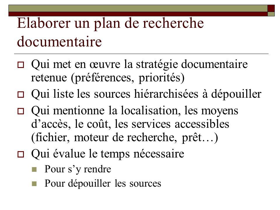 Elaborer un plan de recherche documentaire Qui met en œuvre la stratégie documentaire retenue (préférences, priorités) Qui liste les sources hiérarchi