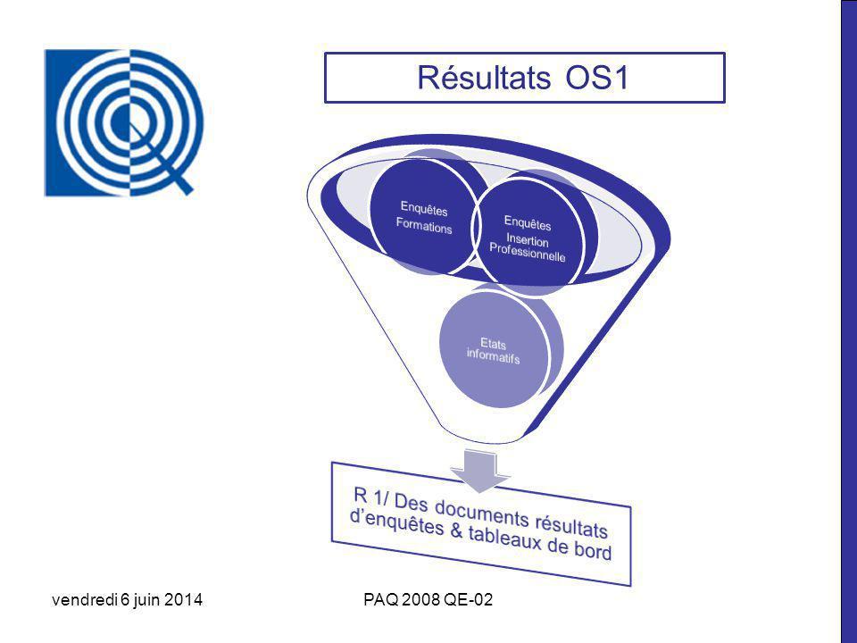Résultats OS1 vendredi 6 juin 2014PAQ 2008 QE-02