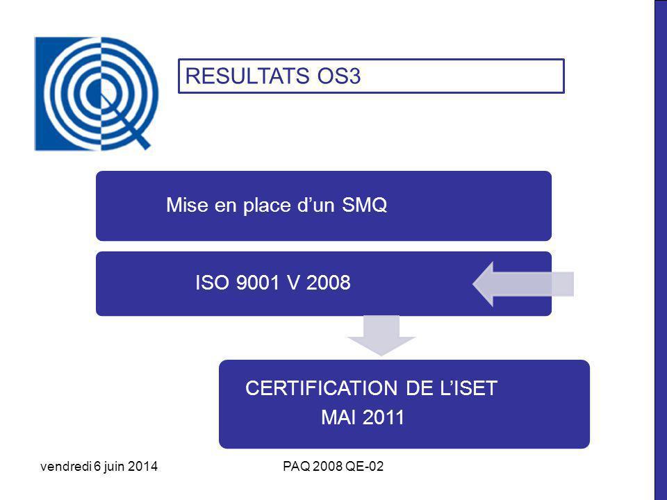 Mise en place dun SMQ ISO 9001 V 2008 CERTIFICATION DE LISET MAI 2011 RESULTATS OS3 vendredi 6 juin 2014PAQ 2008 QE-02