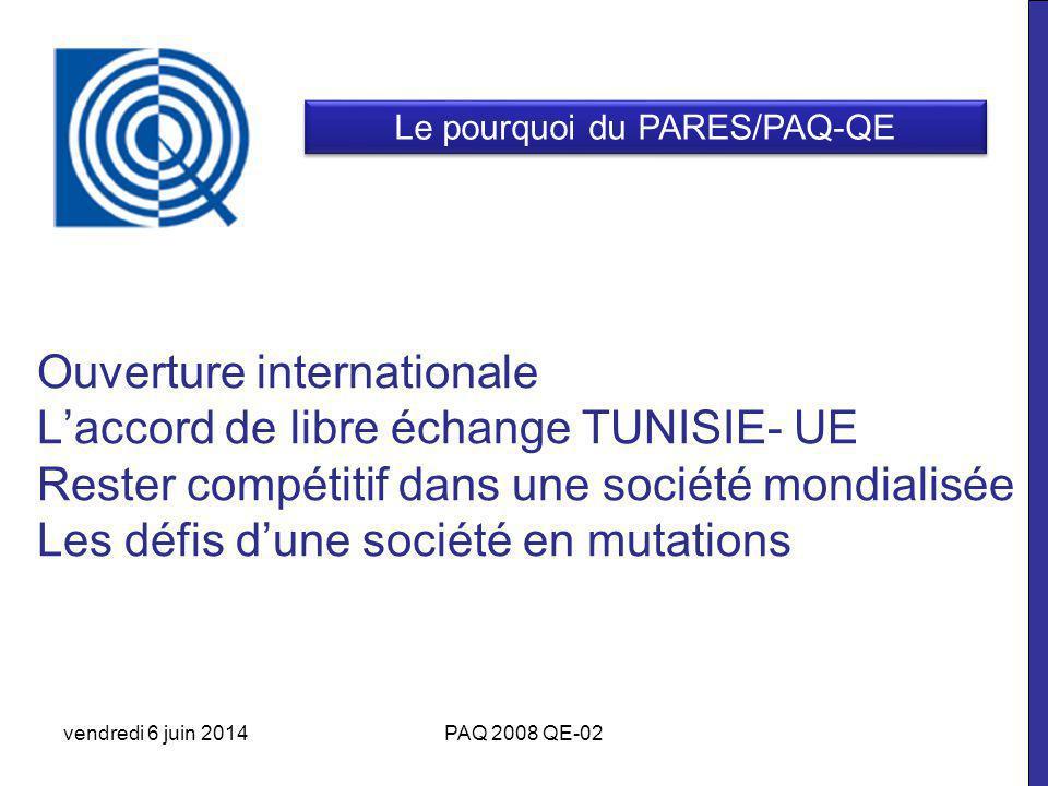 Ouverture internationale Laccord de libre échange TUNISIE- UE Rester compétitif dans une société mondialisée Les défis dune société en mutations vendredi 6 juin 2014PAQ 2008 QE-02 Le pourquoi du PARES/PAQ-QE