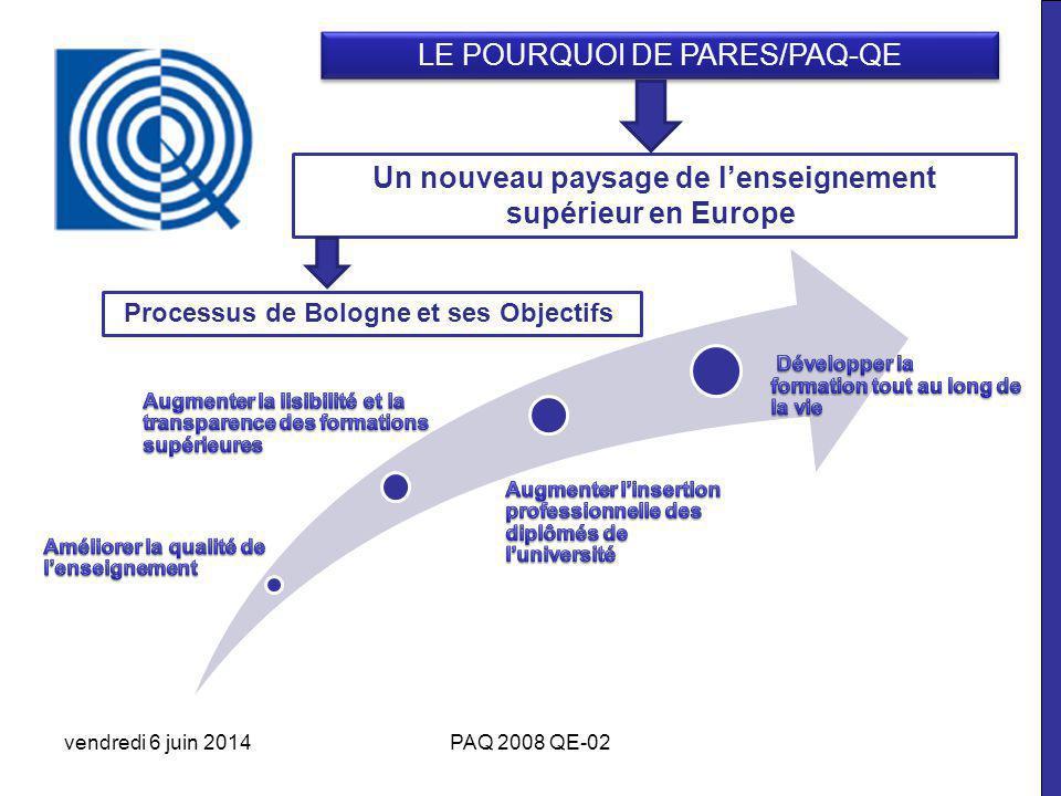 vendredi 6 juin 2014PAQ 2008 QE-02 LE POURQUOI DE PARES/PAQ-QE Un nouveau paysage de lenseignement supérieur en Europe Processus de Bologne et ses Objectifs