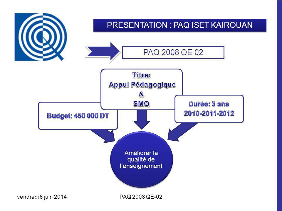 vendredi 6 juin 2014PAQ 2008 QE-02 UN DEFIS A RELEVER UN PROJET TROP OPTIMISTE UN MODELE A SUIVRE UN ENRICHISSEMENT POUR TOUS UN PROJET TROP OPTIMISTE UN MODELE A SUIVRE UN ENRICHISSEMENT POUR TOUS La Première établissement denseignement supérieur en Tunisie Mot dordre: Ensemble vers lEXELLENCE