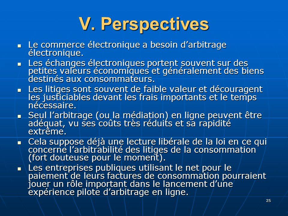 25 V.Perspectives Le commerce électronique a besoin darbitrage électronique.