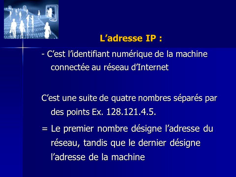 Ladresse IP : - Cest lidentifiant numérique de la machine connectée au réseau dInternet Cest une suite de quatre nombres séparés par des points Ex. 12