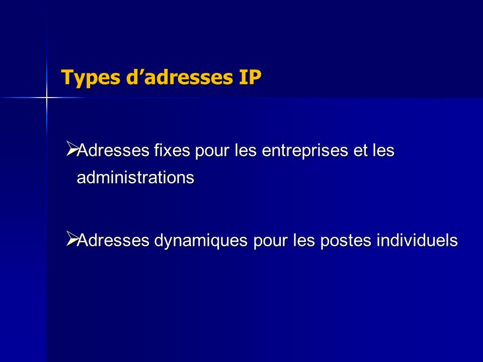 Types dadresses IP Adresses fixes pour les entreprises et les administrations Adresses fixes pour les entreprises et les administrations Adresses dyna