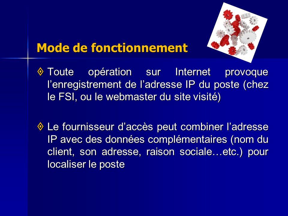 Mode de fonctionnement Toute opération sur Internet provoque lenregistrement de ladresse IP du poste (chez le FSI, ou le webmaster du site visité) Tou