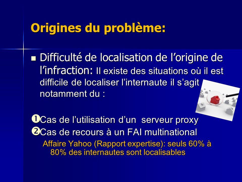 Origines du problème: Difficulté de localisation de lorigine de linfraction: Il existe des situations où il est difficile de localiser linternaute il