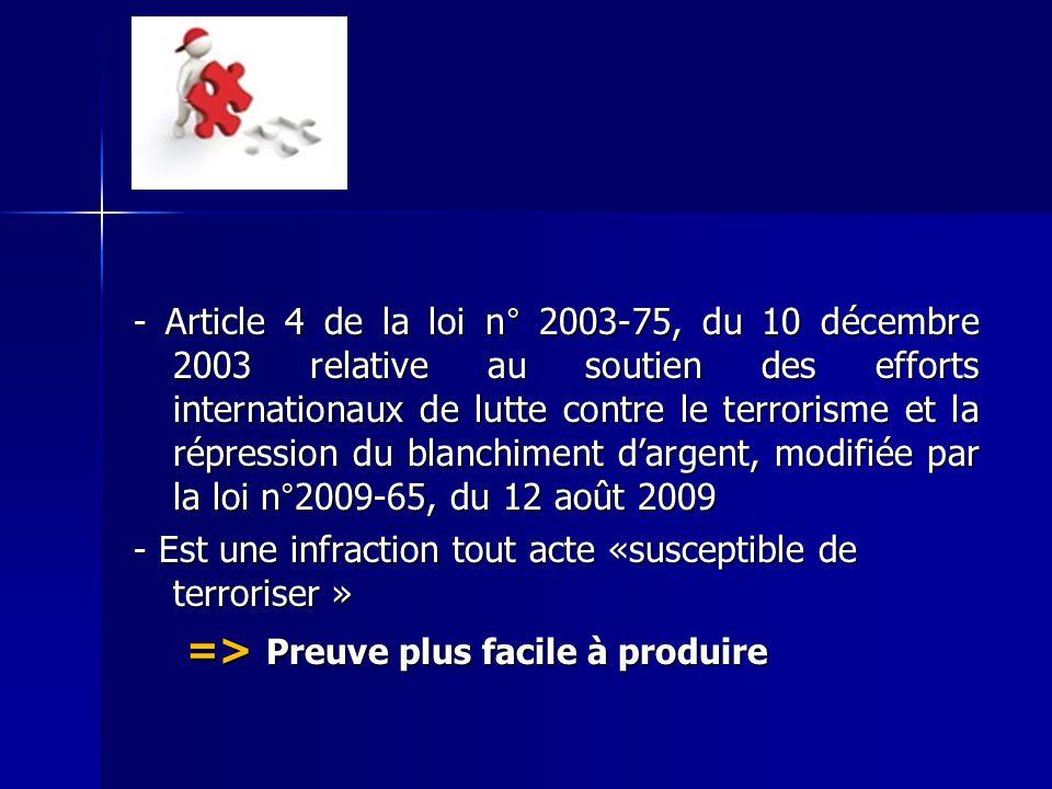 - Article 4 de la loi n° 2003-75, du 10 décembre 2003 relative au soutien des efforts internationaux de lutte contre le terrorisme et la répression du