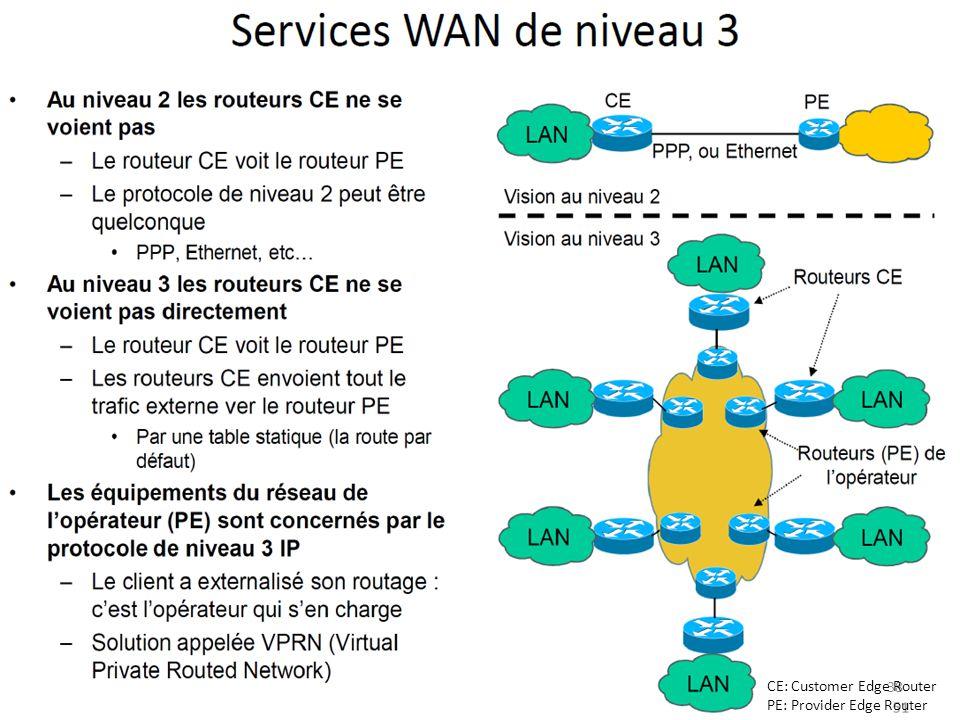 38 CE: Customer Edge Router PE: Provider Edge Router