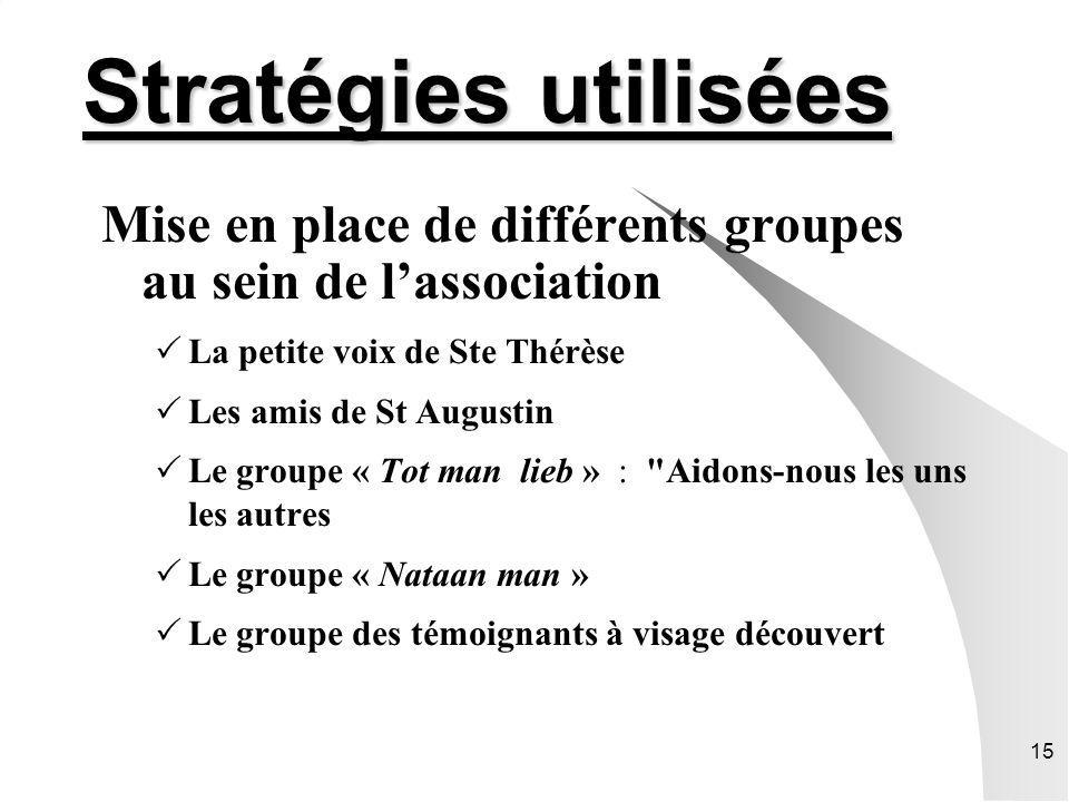 15 Stratégies utilisées Mise en place de différents groupes au sein de lassociation La petite voix de Ste Thérèse Les amis de St Augustin Le groupe «