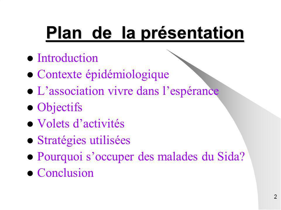 2 Plan de la présentation Introduction Contexte épidémiologique Lassociation vivre dans lespérance Objectifs Volets dactivités Stratégies utilisées Pourquoi soccuper des malades du Sida.