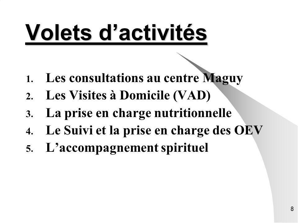 8 Volets dactivités 1. Les consultations au centre Maguy 2. Les Visites à Domicile (VAD) 3. La prise en charge nutritionnelle 4. Le Suivi et la prise