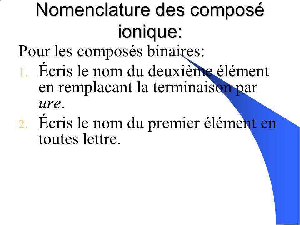 Les composés ioniques La combinaison déléments metalliques,qui donne un ou plusieurs élecrtons, avec des éléments non-métalliques, qui recoient les él