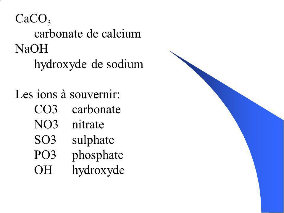 Nomenclature des composé ionique: Pour les composés polyatomique: 1. Écris le nom de lion polyatomique 2. Écris le nom du premier élément en toutes le