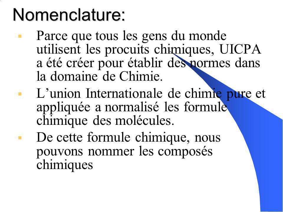La matière et les changement Chimique Thème 6: Les composés chimiques