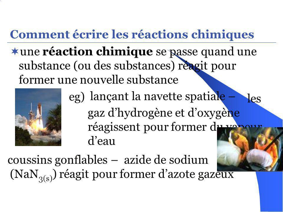 Réactions Chimiques