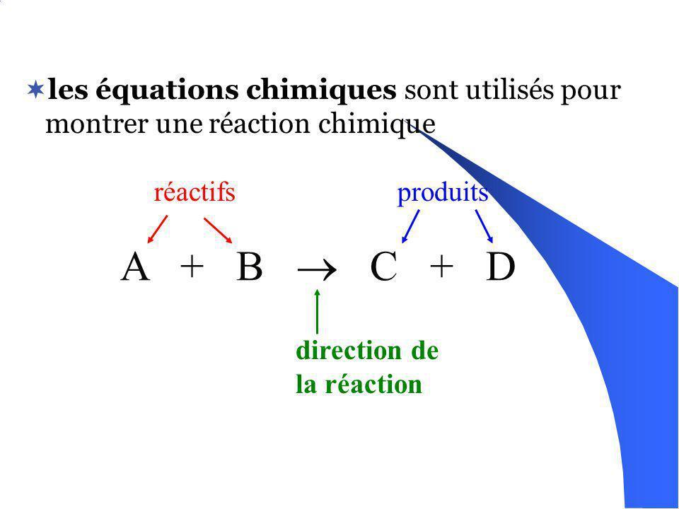une réaction chimique se passe quand une substance (ou des substances) réagit pour former une nouvelle substance Comment écrire les réactions chimique