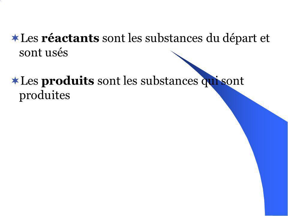les équations chimiques sont utilisés pour montrer une réaction chimique A + B C + D réactifsproduits direction de la réaction