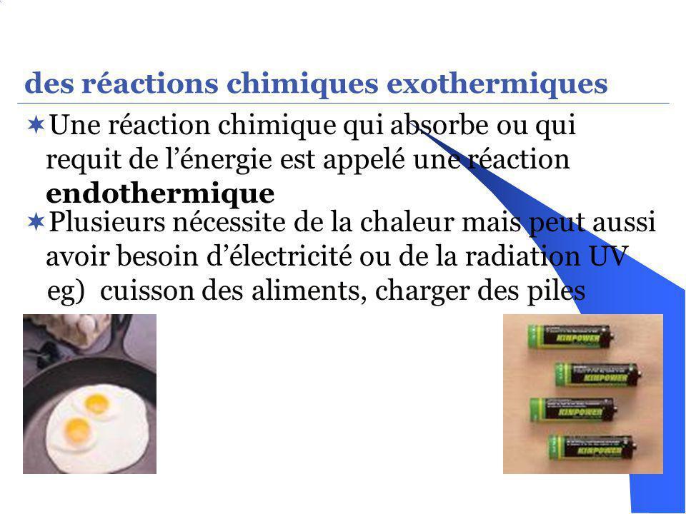 des réactions chimiques exothermiques une réaction chimique qui dégage de lénergie est appelée une réaction exothermique lénergie relâchée peut être e