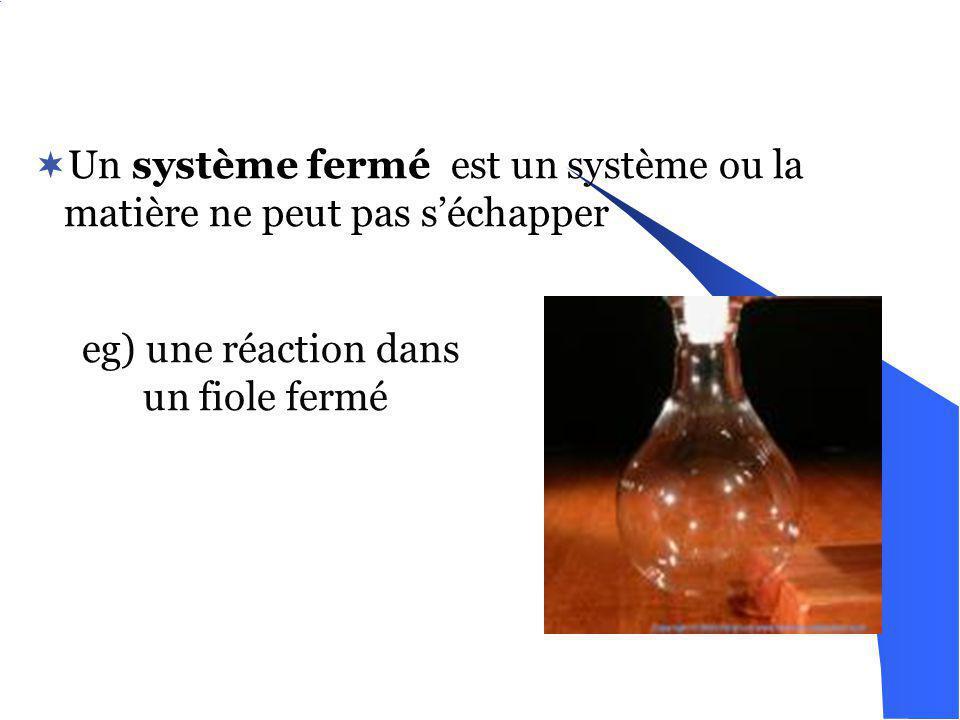 la loi de la conservation de la masse indique quaucun atome ne se perd ni se crée dans une réaction chimique la masse des réactants = la masse des pro