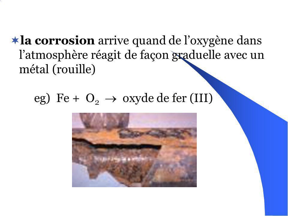 Des réactions avec oxygène la combustion arrive quand de loxygène réagit avec une substance et produit une nouvelle substance et de lénergie eg) C 8 H