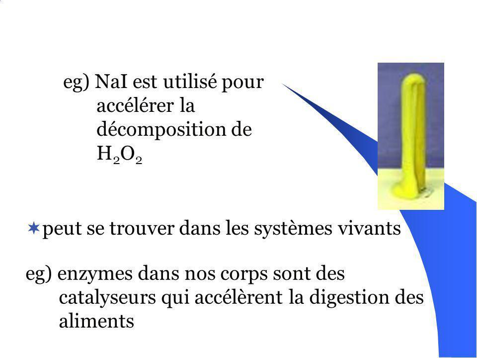 le taux de réaction est la vitesse à laquelle une réaction chimique a lieu il y a 4 facteurs qui influencent le taux de réaction (la vitesse de réacti